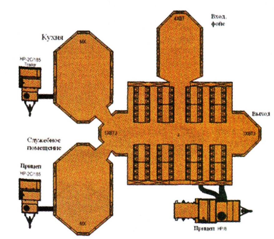 Схема расположения палаток и