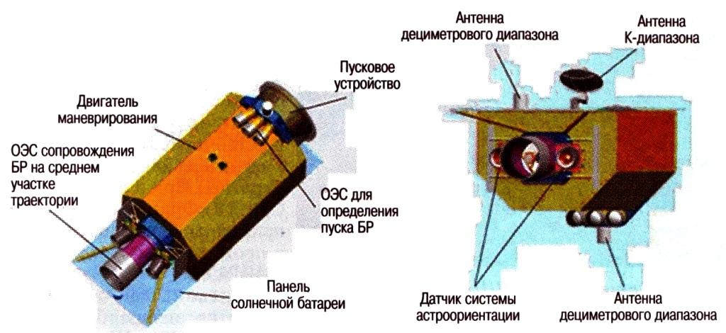 -компоновочной схемы КА